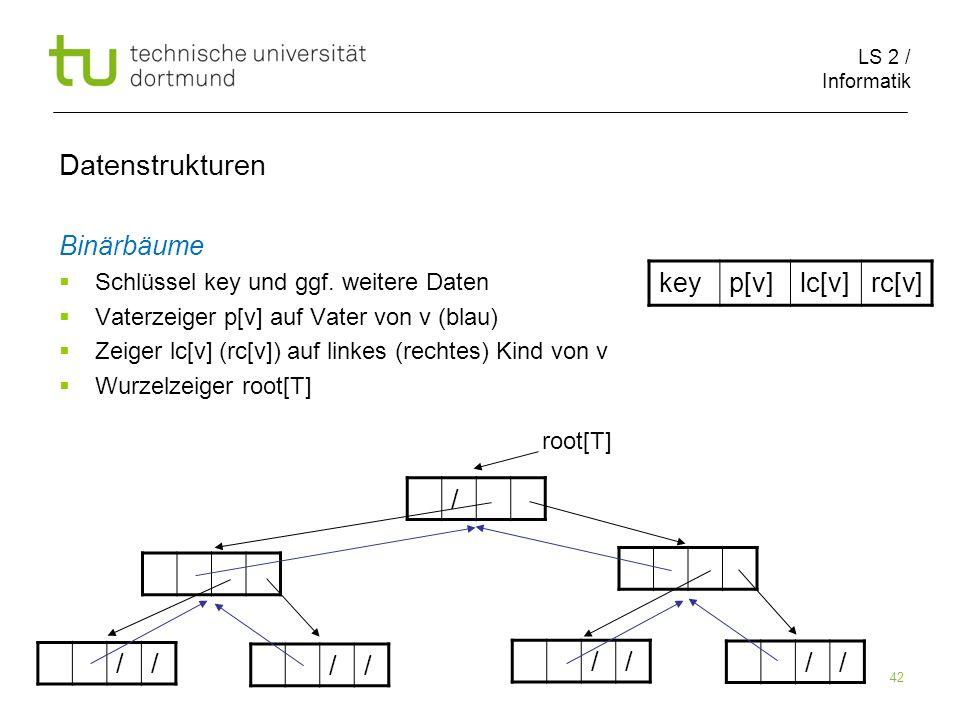 Datenstrukturen Binärbäume key p[v] lc[v] rc[v] / / / / /